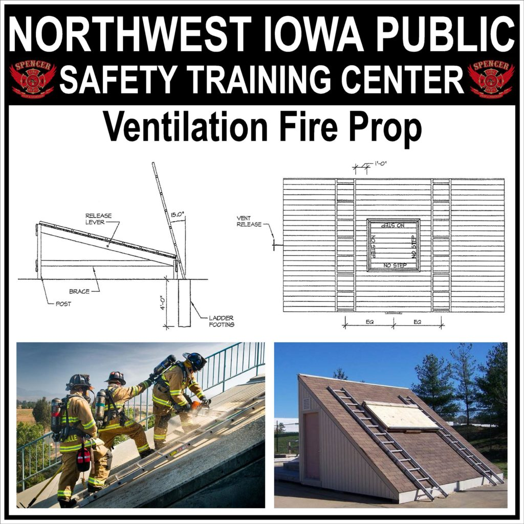 Ventilation Fire Prop Sign (30x30) Proof